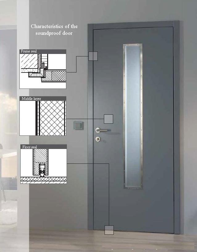 how to make a door soundproof